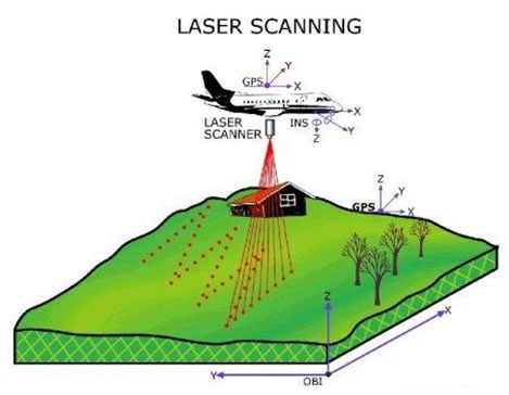 lidar thesis The leica geosystems lidar sensors are the fastest growing lidar sensors on the market they offer high accuracy due to best-in-class performance in.